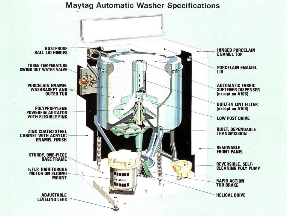 maytag diagrams maytag a606  maytag a606