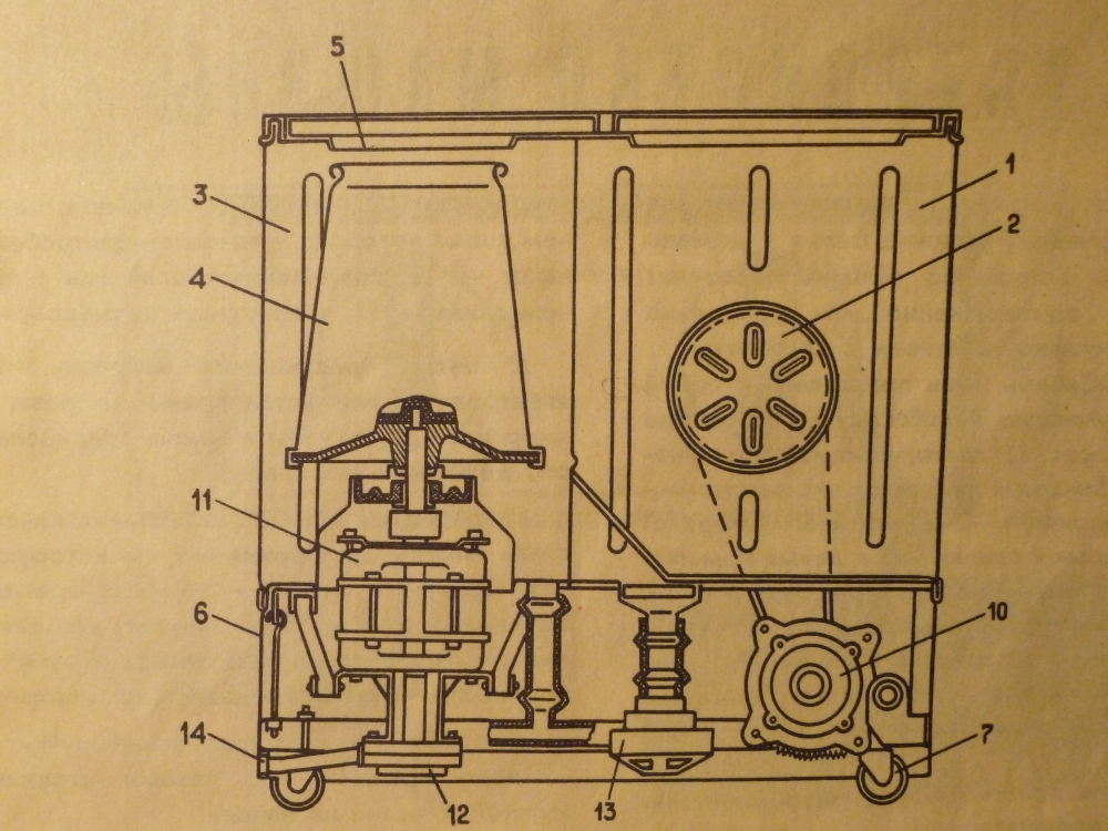 this is a drawing of the instructions, if you look on the washing machine  in the back  10-drive motor pulsator, 11-drive motor centrifuge, 12-pump,